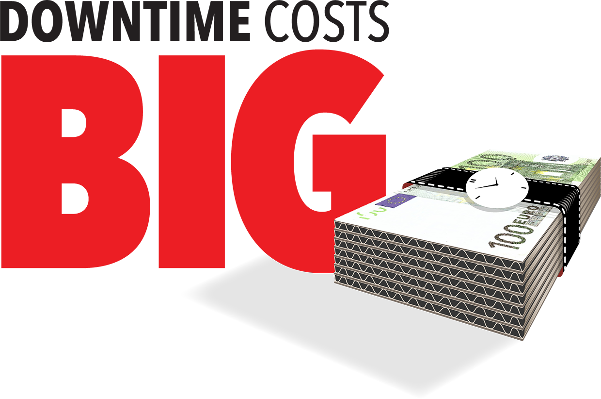 Downtime costs big
